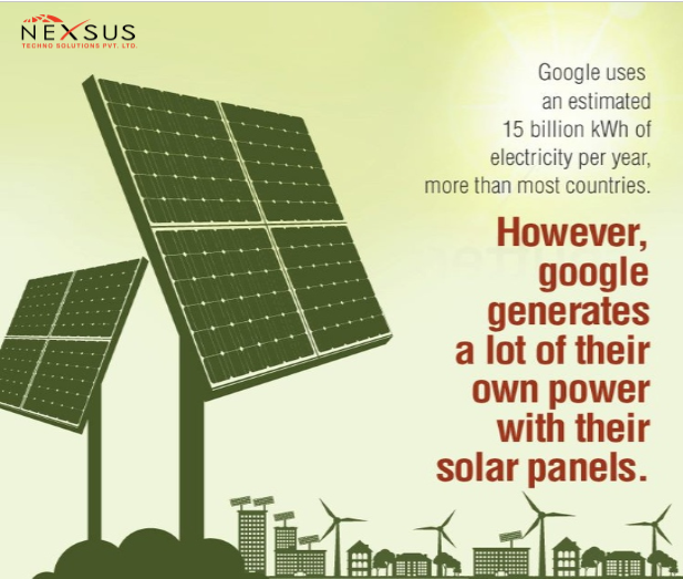 Some Interesting Facts About Google Technology Facts Roof Solar Panel Fun Facts