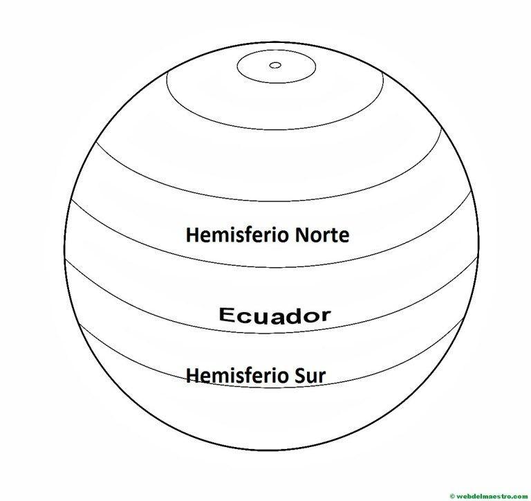 Paralelos Y Meridianos Informacion Y Actividades Web Del Maestro Paralelos Y Meridianos Actividades De Geografia Web Del Maestro
