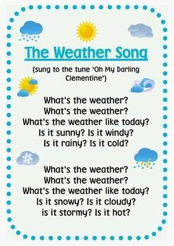 Morning Routine Song Posters Just For Kids Preschool