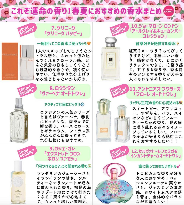 Buzzfeed Kawaii On 香水 香り いい香り