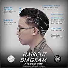 imagen relacionada men cuts and styles pinterest man cut and rh pinterest com side swept undercut haircut diagram side swept undercut haircut diagram