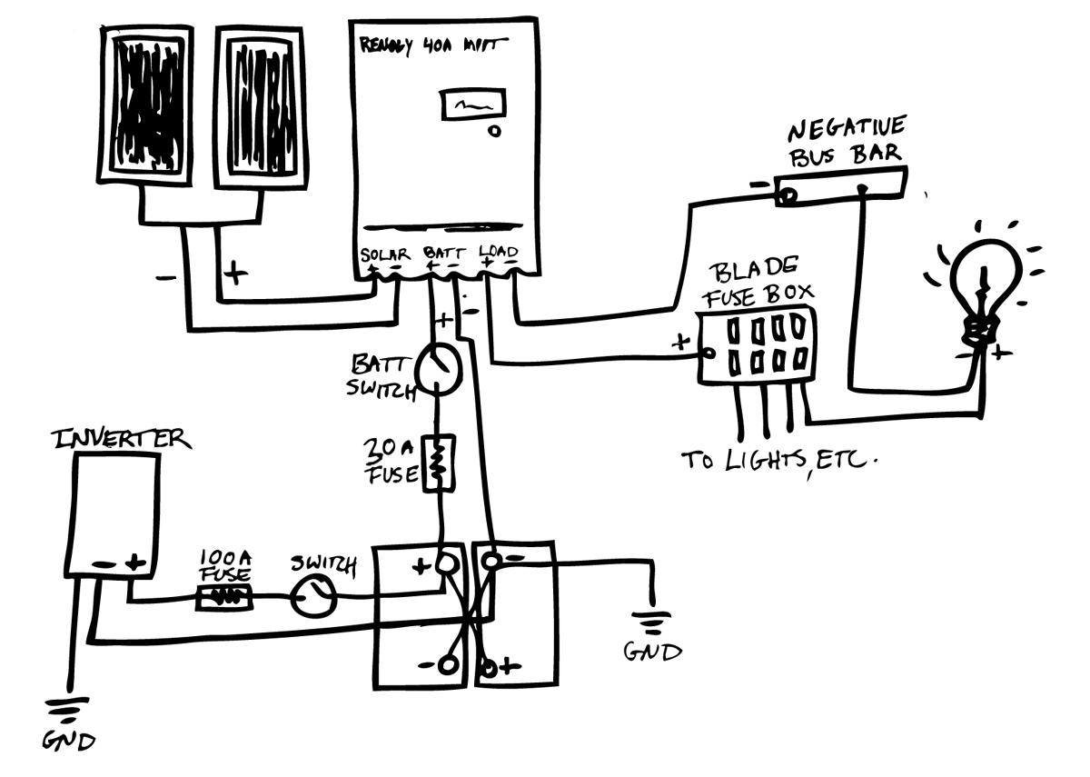 van life solar panel wiring diagram | VW LT | Solar system diagram, Van conversion wiring