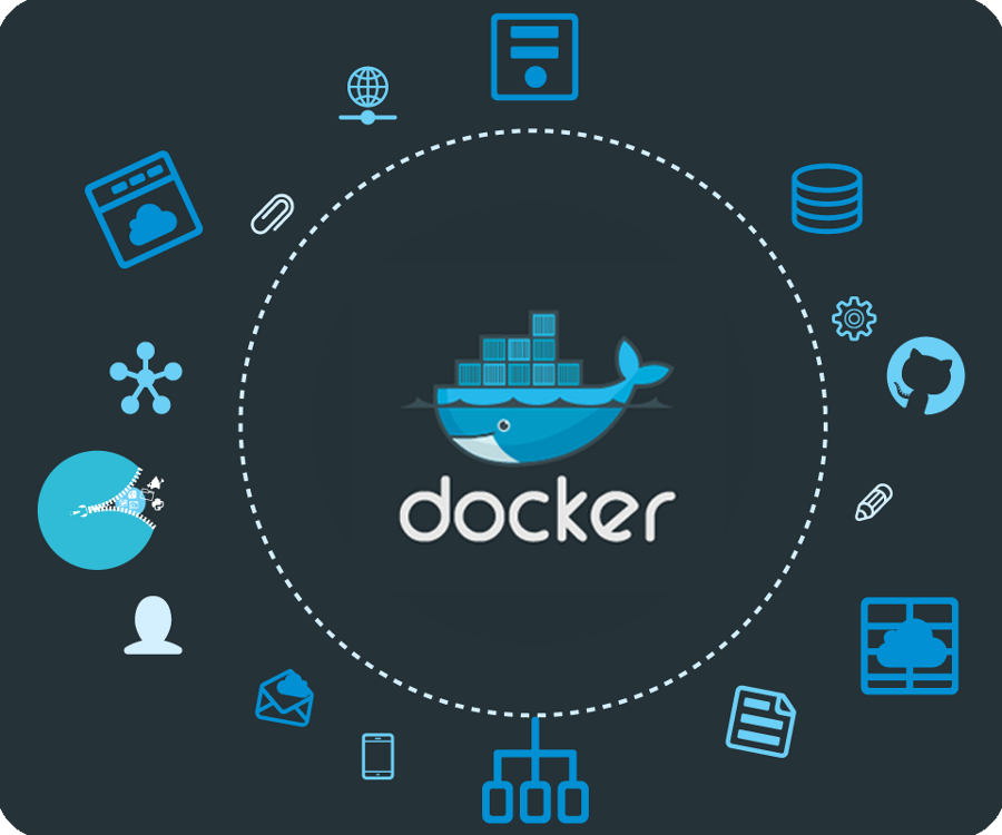 Why And How To Use Docker For Development Dockers Development Computer Technology