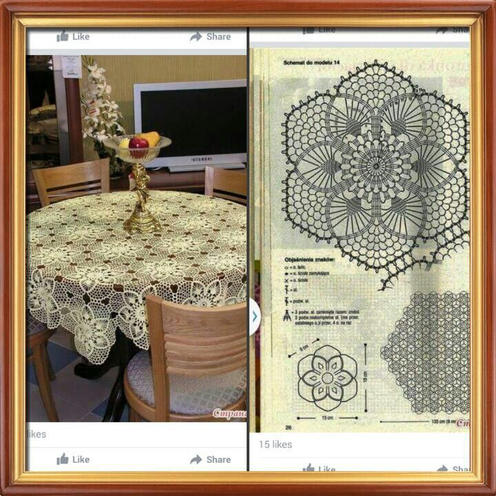 A unique round crochet table cloth free pattern | crochet table ...