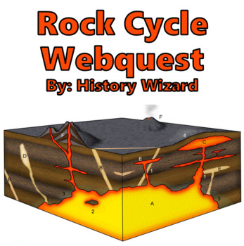 Rock Cycle Webquest in 2020 | Rock cycle, Webquest, Cycle