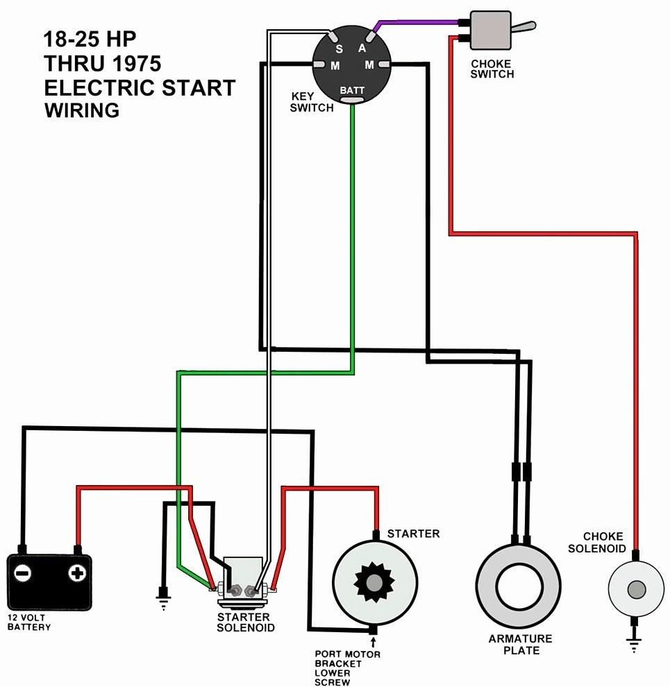 Push Button Ignition Switch Wiring Diagram New Boat Wiring Electrical Wiring Diagram Mercury Outboard