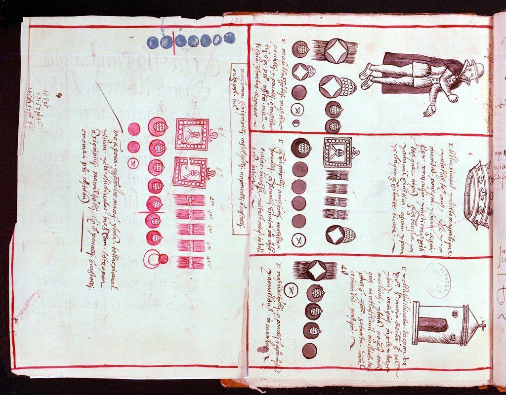 Códice Chavero de Huexotzingo — Visor — Biblioteca Digital Mundial