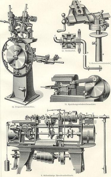 Antique bicycle building machines,Antique Print