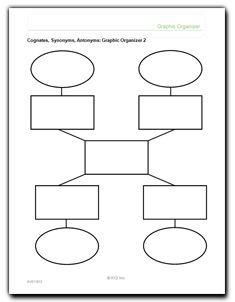 Cognates Synonyms Antonyms Graphic Organizer 2 Graphic Organizers Synonyms And Antonyms Cognates