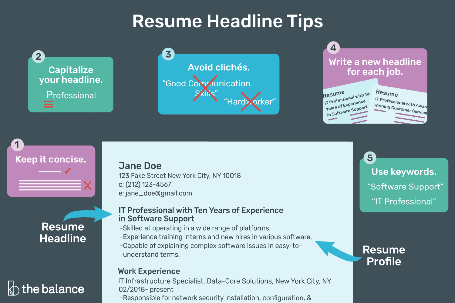 How to Write a Resume Headline With Examples Job resume