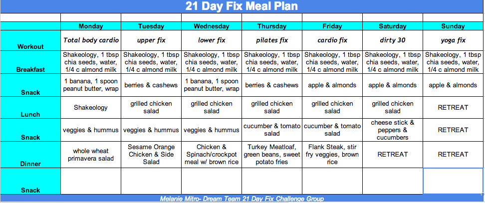 weekly meal planning for two
