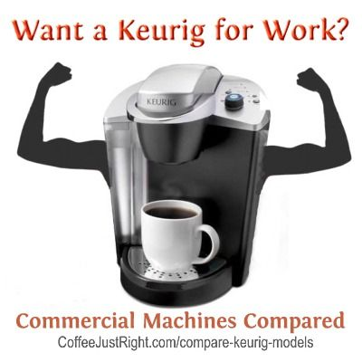 Updated How To Fix Any Keurig Coffee Brewer From Saying Prime Or Not Pumping Water Youtube