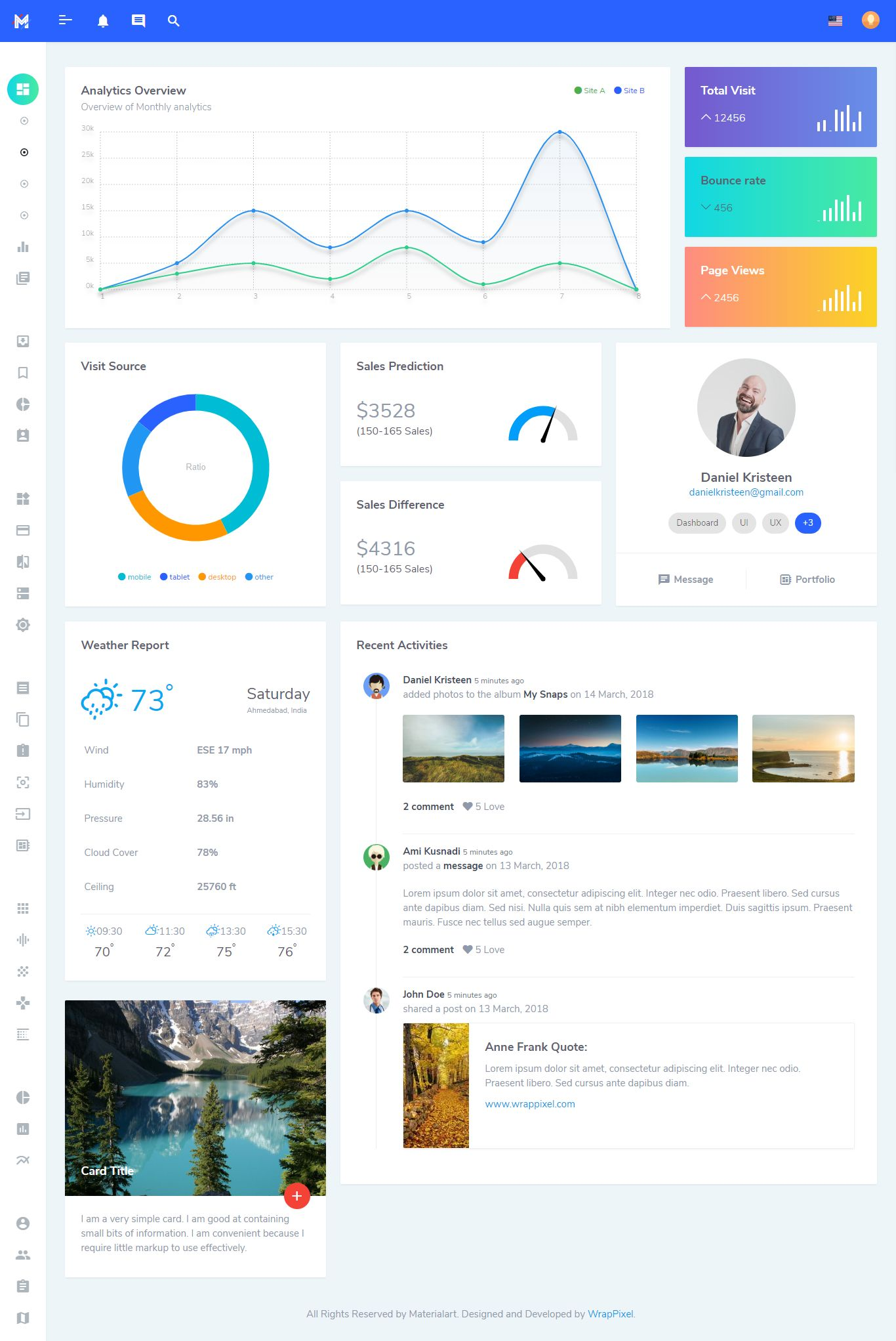 Materialart Powerful Material Admin Template With Images App