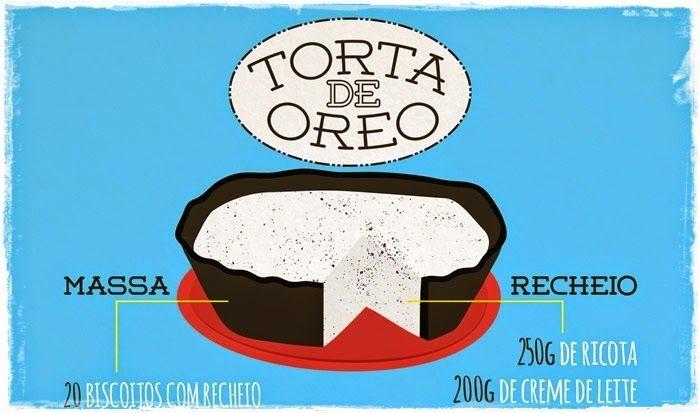 Receita: Torta de Oreo