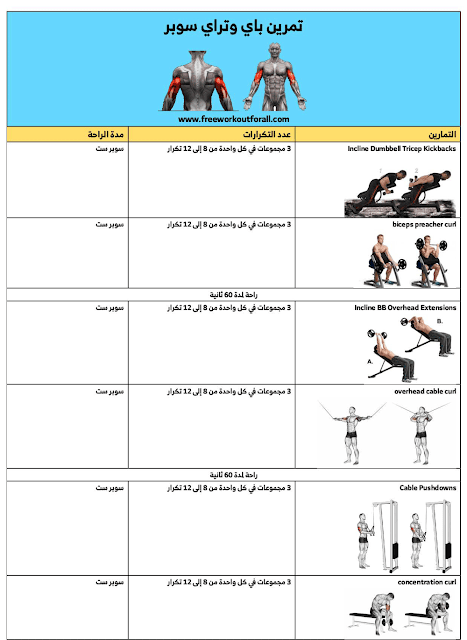 تمرين باي وتراي سوبر Arm Workout Super Sets Workout