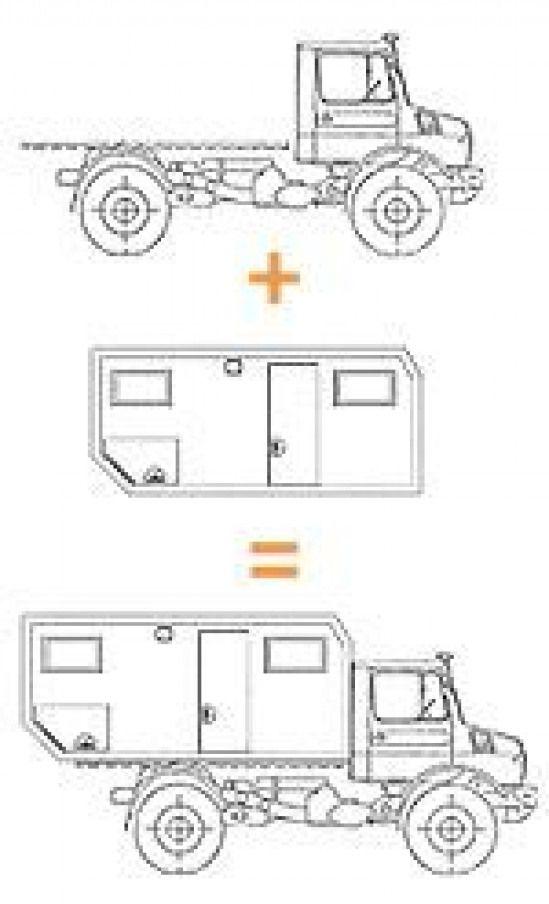 Modellbezeichnung Illustration #4x4truck #4x4 #truck #