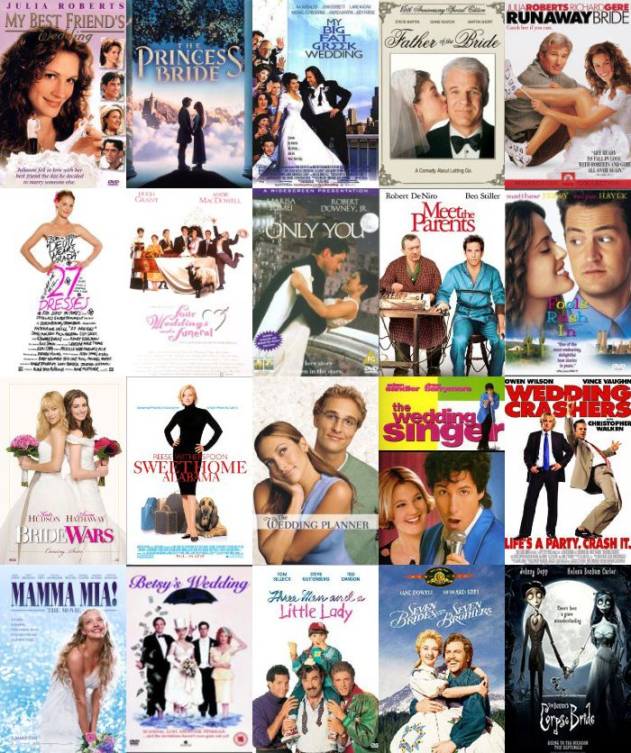Wedding Movie Throwdown | Favorite Wedding Movie – Vote ...