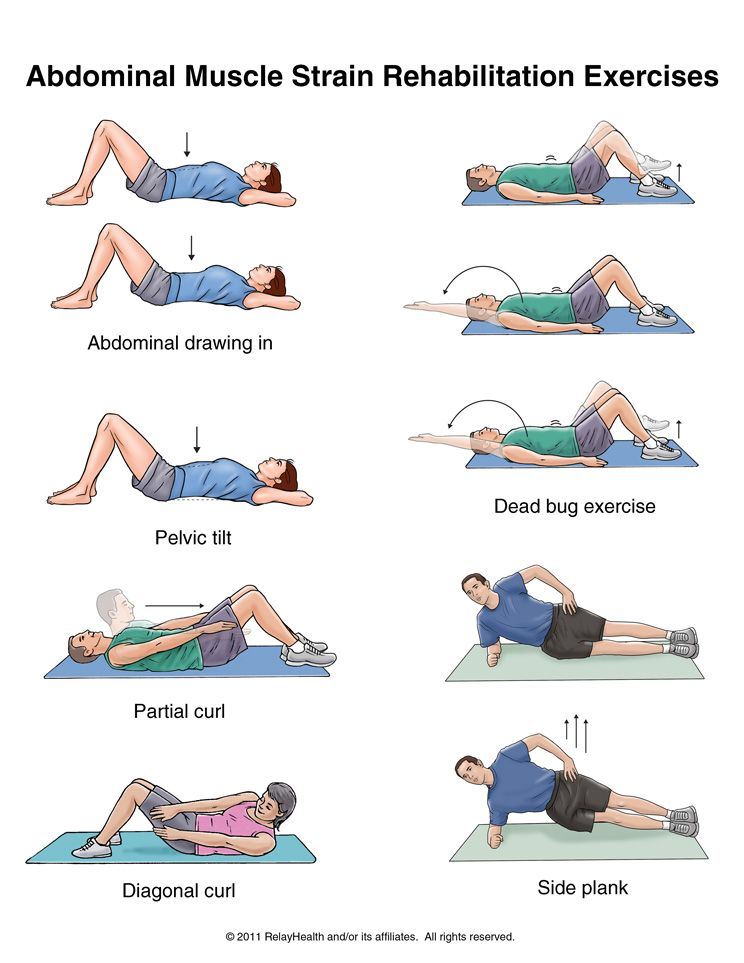 How To Exercise the abdomen - Yahoo Image Search Results