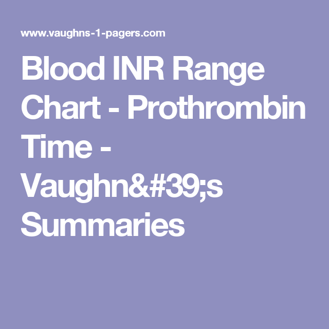 Blood INR Range Chart - Prothrombin Time - Vaughn's Summaries