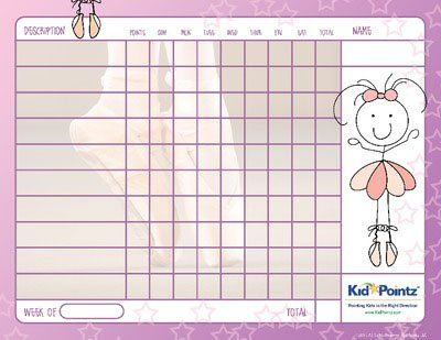 Kids Behavior Charts Tap And Ballet Theme Kid Pointz   Incentive Chart  Template  Kids Behavior Chart Template