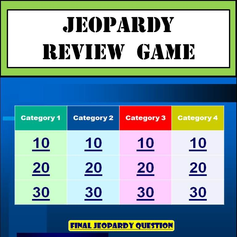 Jeopardy Review Game Template  Great For Test Preparation  Dbt