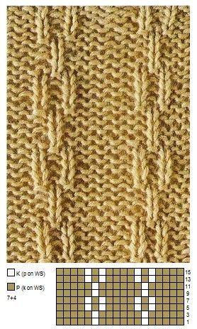Idée de modèle de point de tricot en chaîne tricot simple et purls – modèle de tricot, #simple #idea # …   – Decken