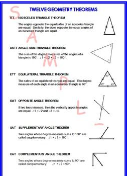 Twelve Geometry Theorems Isosceles Triangle Exterior Angles And Math Class