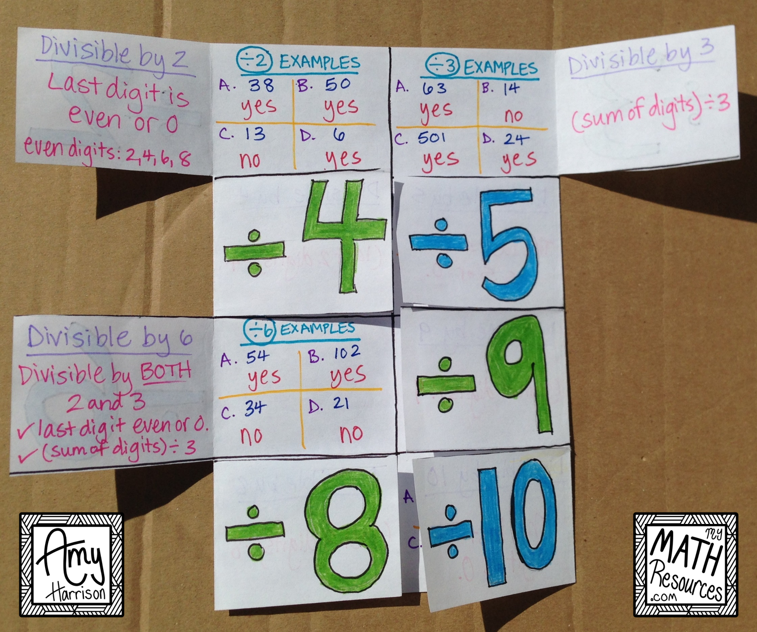 Divisibility Rules Poster (With images) Divisibility