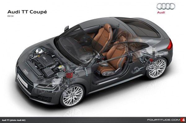 Audi Tt Cutaway Diagram