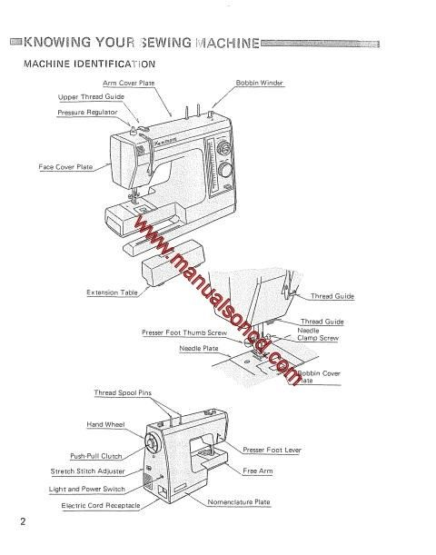 Kenmore Model 385.16951 Sewing Machine Instruction Manual