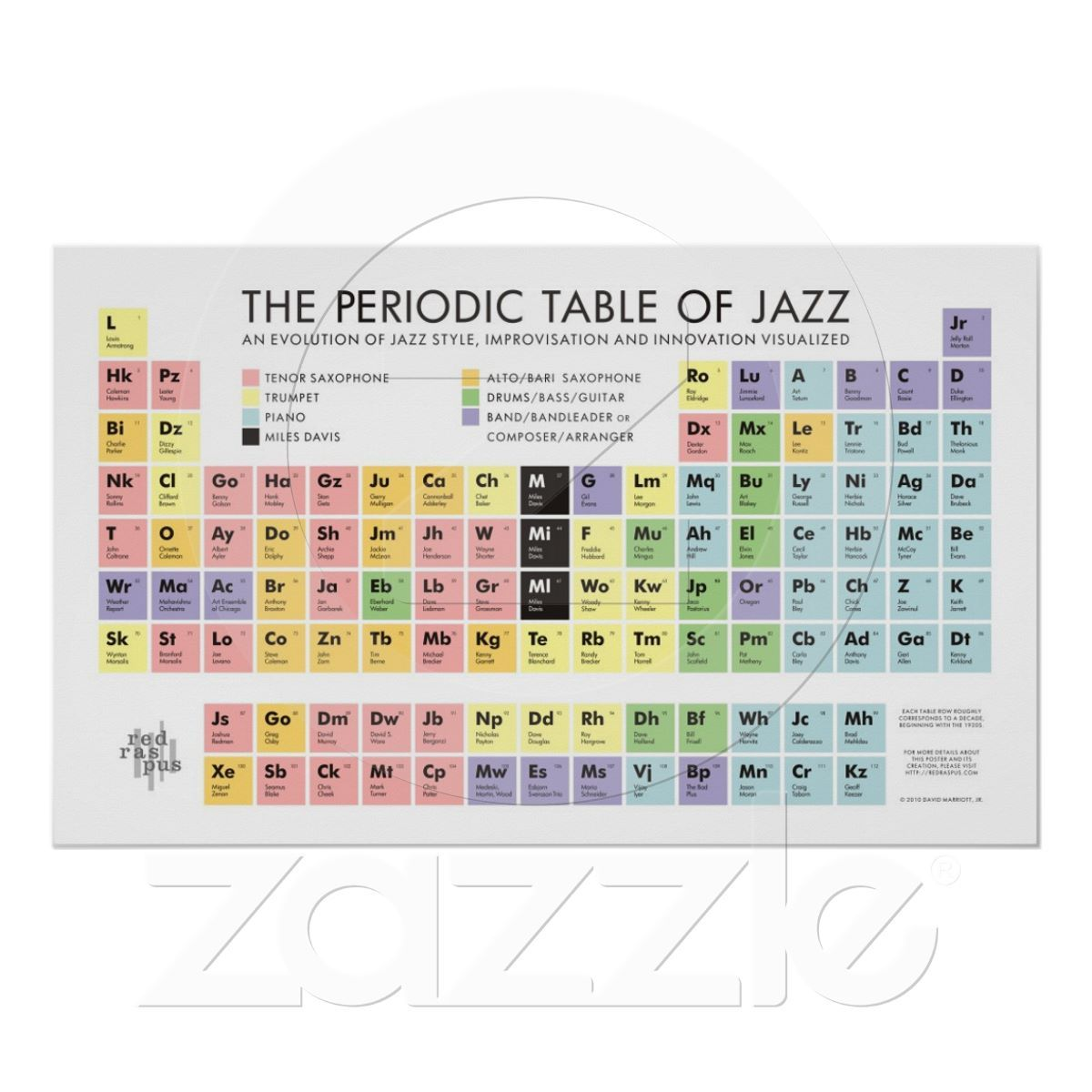 Giant periodic table choice image periodic table images periodic table of jazz giant poster from zazzle a fun periodic table of jazz giant poster gamestrikefo Image collections