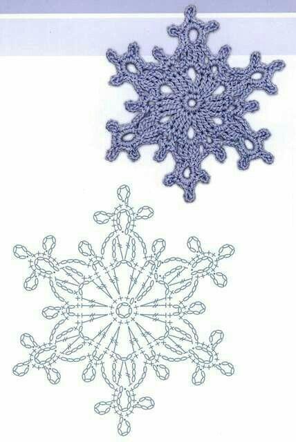 Pin Von Olga Ustinova Auf узор Pinterest Schneeflocken Häkeln