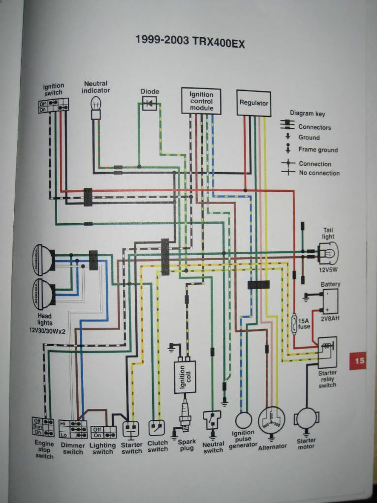 1999 yamaha kodiak wiring diagram once you open up your wire harness  youll see all it is are wires  once you open up your wire harness