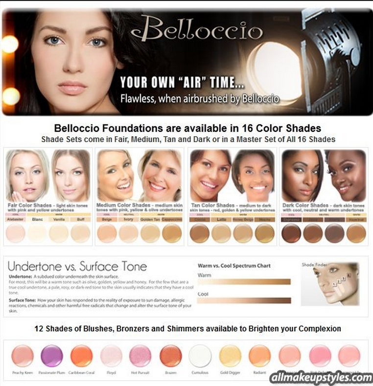 Belloccio Airbrush Makeup Foundation Set Review The Best