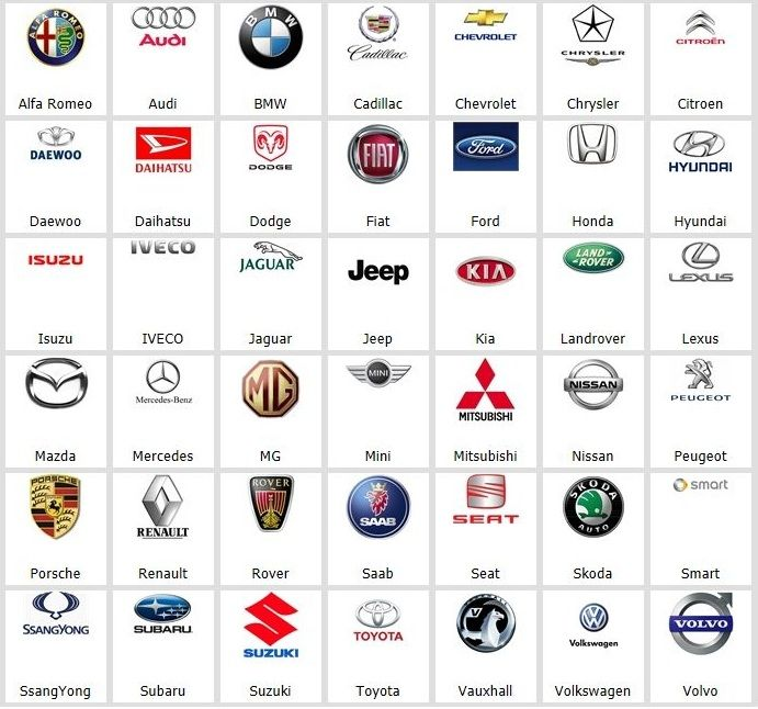 Witch Car Is Your Favorite Please Write Car Name In Comments Http Www Autofurnish Com Autofurnish Car Logos With Names All Car Logos Car Brands Logos