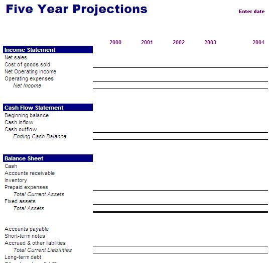 Five Years Business Projections Accounting Forms Pinterest - balance sheet template word