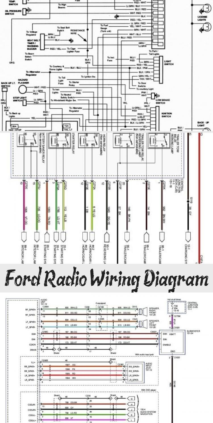 Ford Explorer Wiring Diagrams - Wiring Diagram Data mine-build -  mine-build.portorhoca.it | 2015 Ford Explorer Wiring Diagrams |  | portorhoca.it