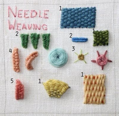 Needle Weaving is another kind of embroidery..