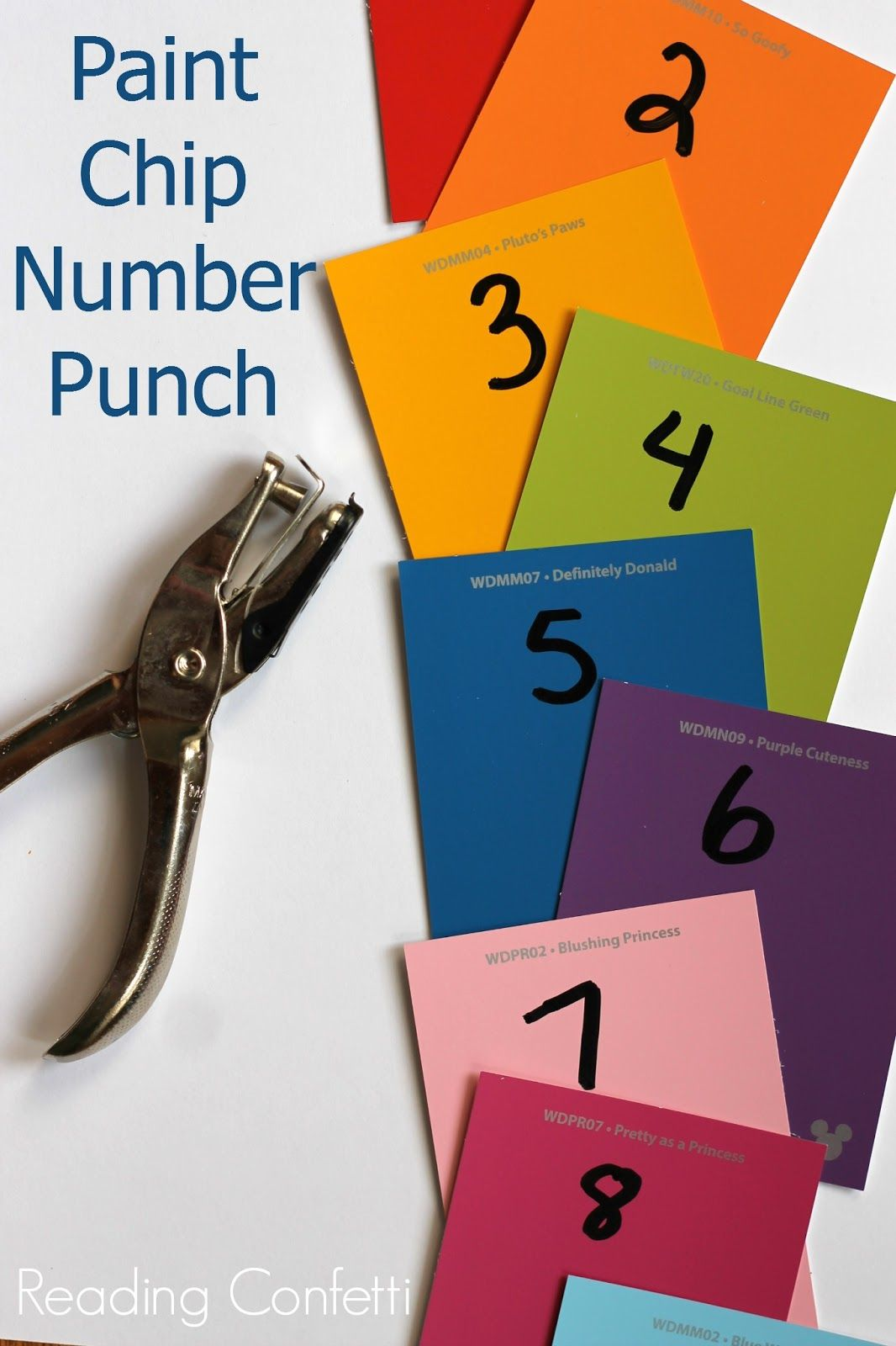 Work On Number Recognition Counting And Hand Strength