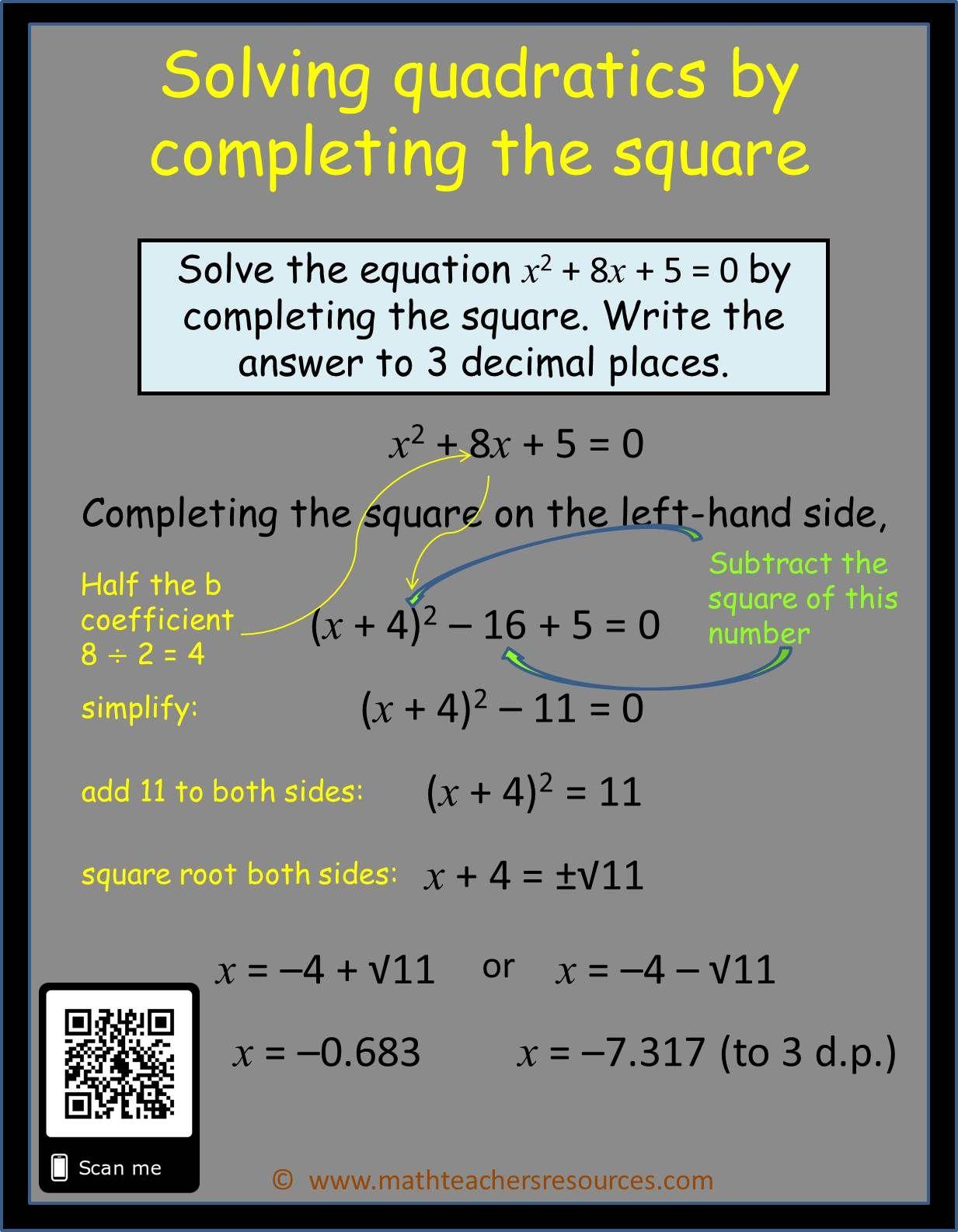 Math Infographics Tentors Teacher Resources Tpt