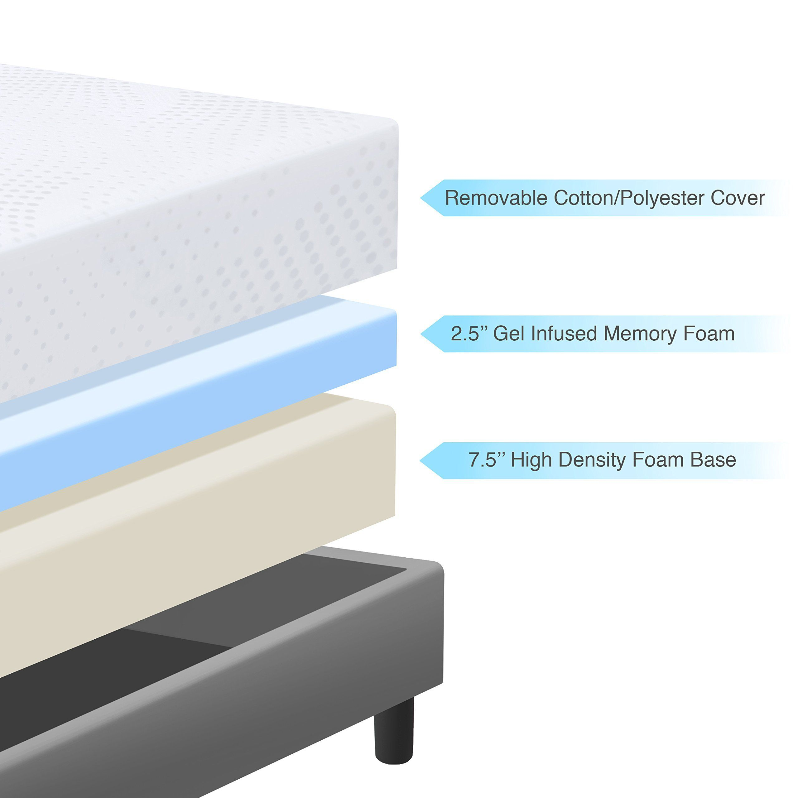 Best Choice Products 10 Dual Layered Gel Memory Foam Mattress Queen
