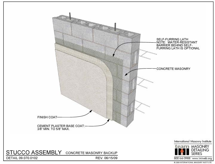 Stucco assembly concrete masonry backup for Concrete block stucco