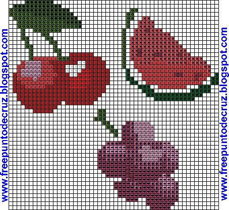 Dibujos Punto de Cruz Gratis: Frutas - Patrones punto de cruz ...
