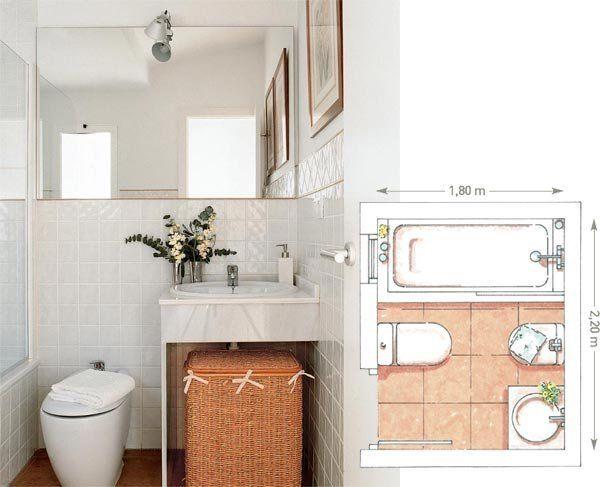Planifica la distribuci n de tu ba o lavabo peque os y for Distribucion de banos pequenos
