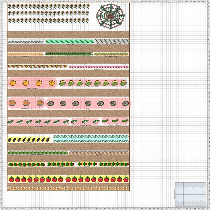 Garden Plan - 2015: Free Time Farm 15 | Vegetable garden ...