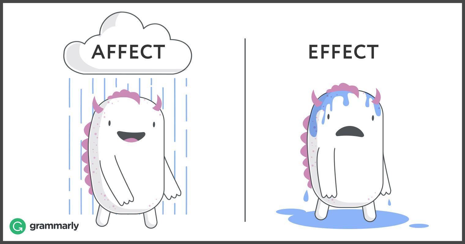 Affect vs. Effect   Grammar nerd [ 800 x 1520 Pixel ]