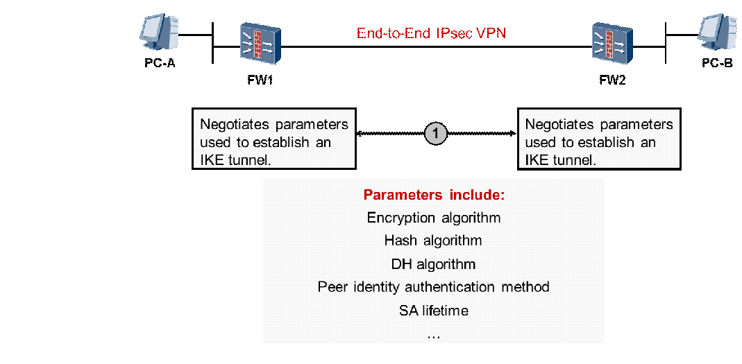 205f4dcf8f358cfa4268fdc4c68f43c2 - What Is Vpn And How It Works