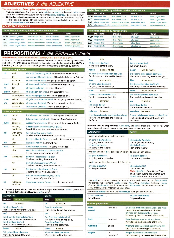 Grammar charts   German grammar, Chart and German