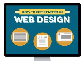 Noble Desktop Learn Web Development Ux Design More In Nyc Learn Web Development Free Seminar Web Design