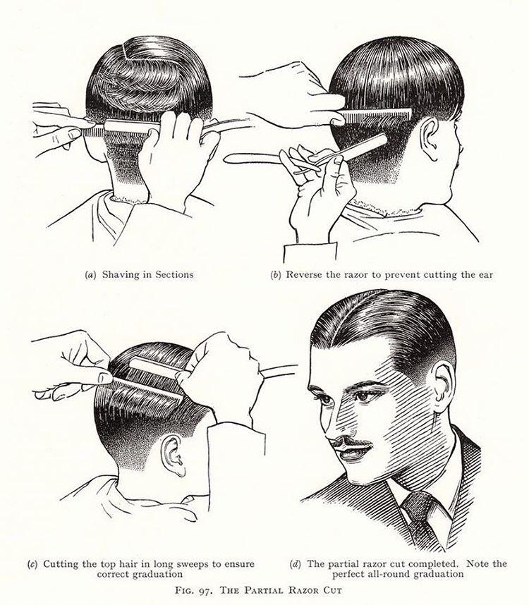 46+ Test coiffure homme des idees